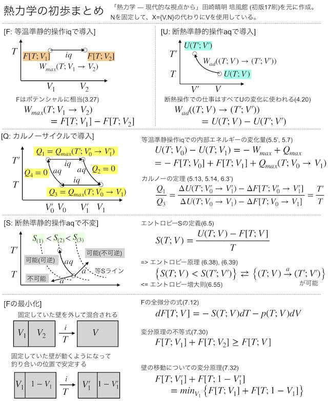 Thermodynamics4thumb.png