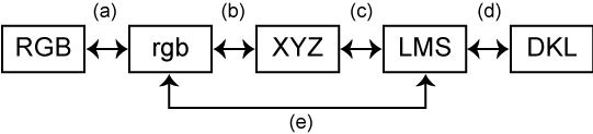 dkl_scheme2.png